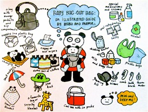 Bug Out Bag Contents Illustration